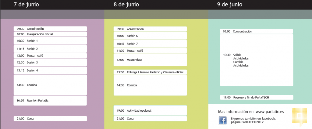 Sesiones ParlaTECH 2012